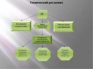 ТР Формы подтверждения соответствия Особенности подтверждения соответствия п