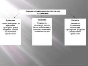 Испытание Технический процесс по определению характерных данных продукции, со