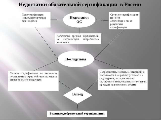 Недостатки обязательной сертификации в России При сертификации испытывается т...
