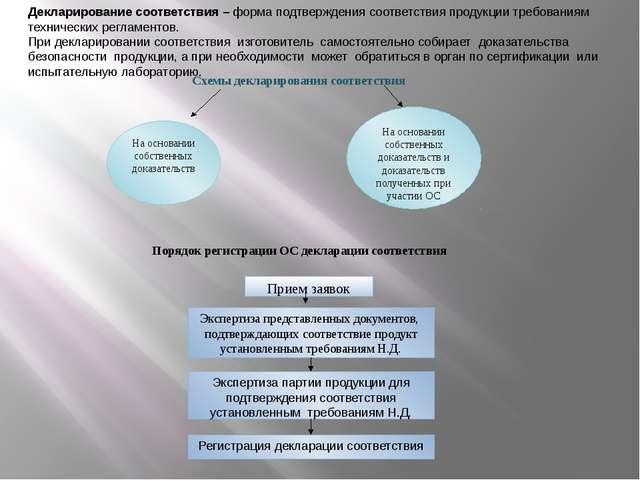Схемы декларирования соответствия Порядок регистрации ОС декларации соответс...