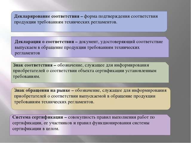 Декларирование соответствия – форма подтверждения соответствия продукции треб...