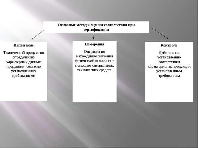 Испытание Технический процесс по определению характерных данных продукции, со...