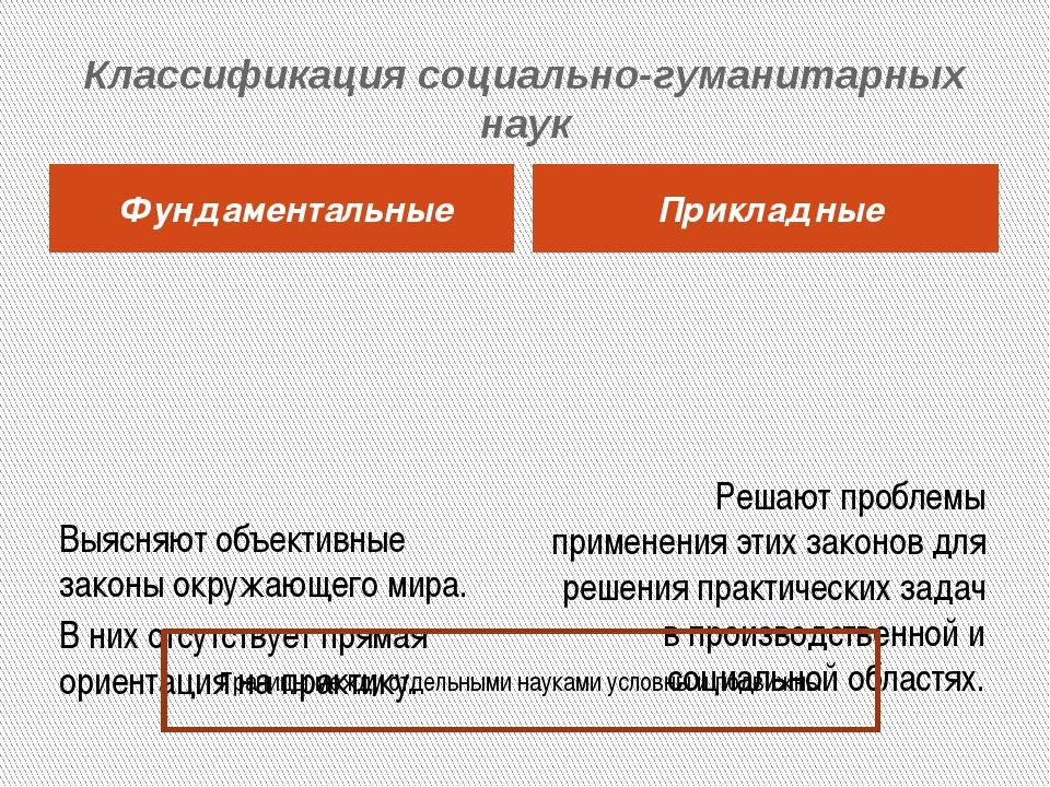 Классификация социально-гуманитарных наук Фундаментальные Прикладные Выясняют...