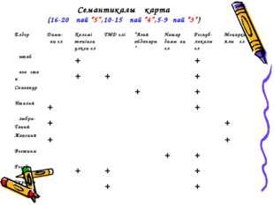 """Семантикалық карта (16-20 ұпай """"5"""",10-15 ұпай """"4"""",5-9ұпай """"3"""")"""