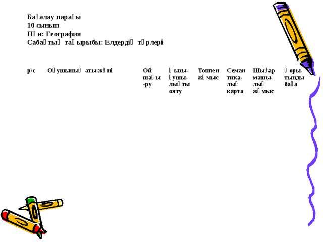 Бағалау парағы 10 сынып Пән: География Сабақтың тақырыбы: Елдердің түрлері