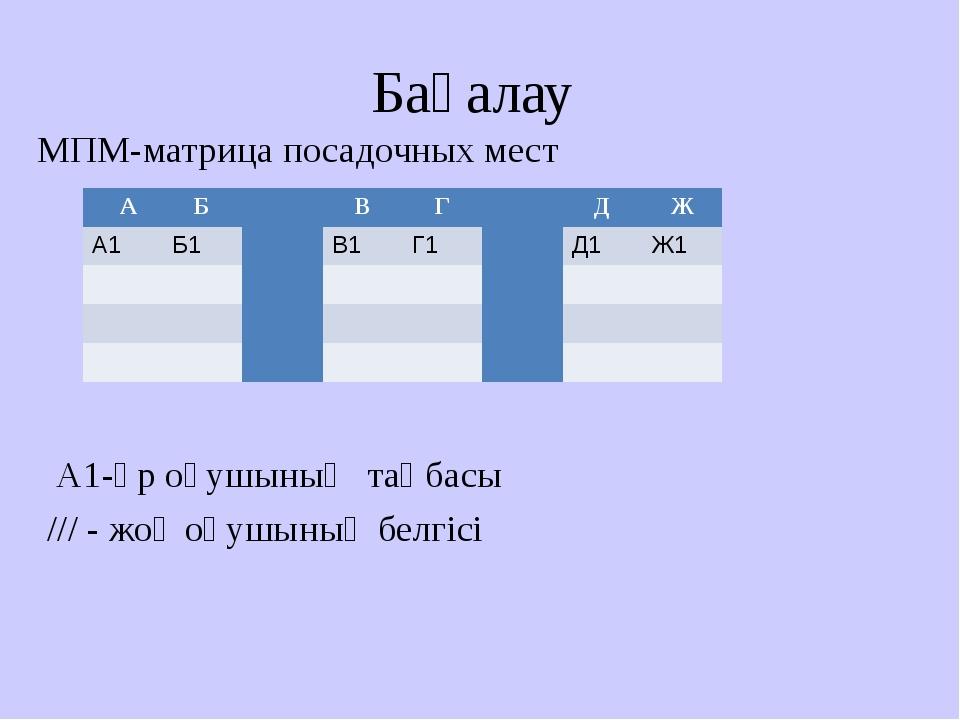 Бағалау МПМ-матрица посадочных мест А1-әр оқушының таңбасы /// - жоқ оқушының...