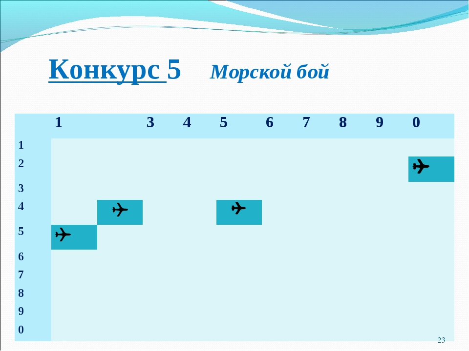 Конкурс 5 Морской бой * 134567890 1 2 3...
