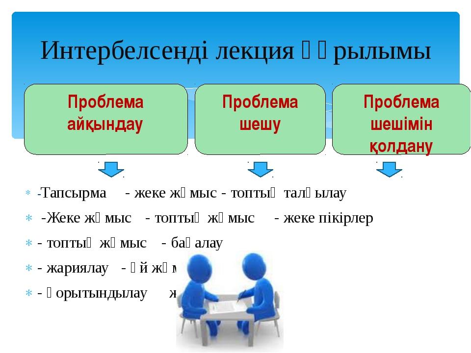 Кезеңдер -Тапсырма - жеке жұмыс - топтық талқылау -Жеке жұмыс - топтық жұ...
