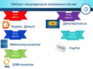 Рейтинг популярности платежных систем 4-ое место Яндекс. Деньги 2-ое место We