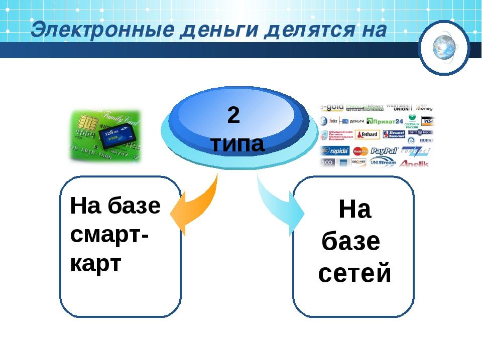 Электронные деньги делятся на На базе смарт-карт 2 типа На базе сетей