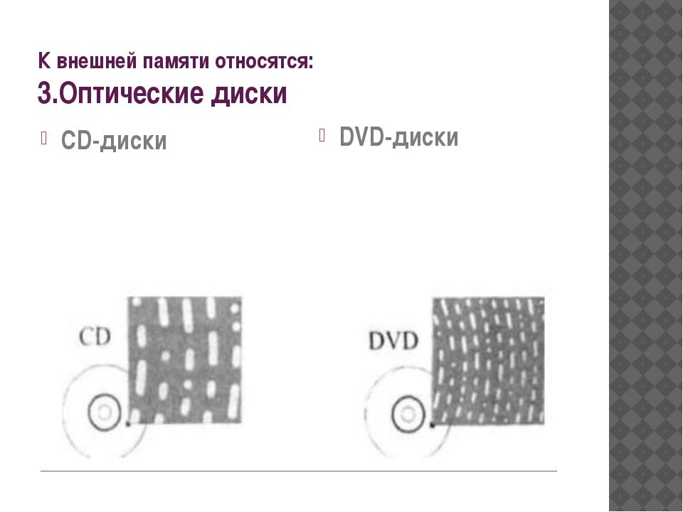К внешней памяти относятся: 3.Оптические диски CD-диски (емкость до 700 Мб) D...