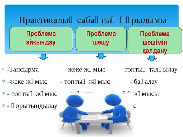 -Тапсырма - жеке жұмыс - топтық талқылау -жеке жұмыс - топтық жұмыс  - ба...