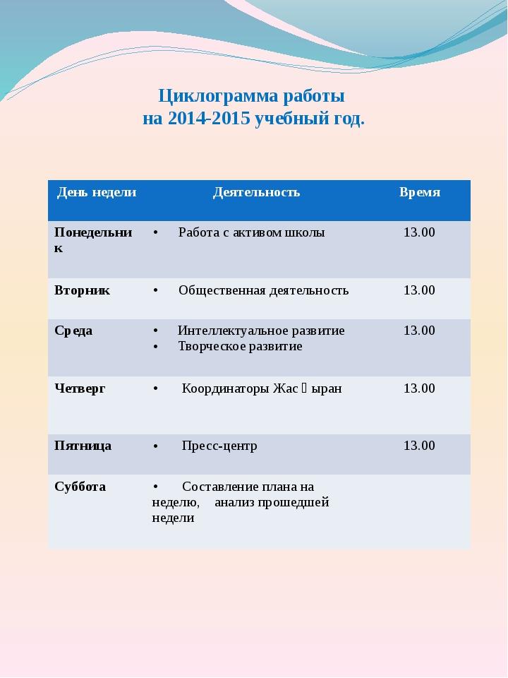 Циклограмма работы на 2014-2015 учебный год. День недели Деятельность Время П...