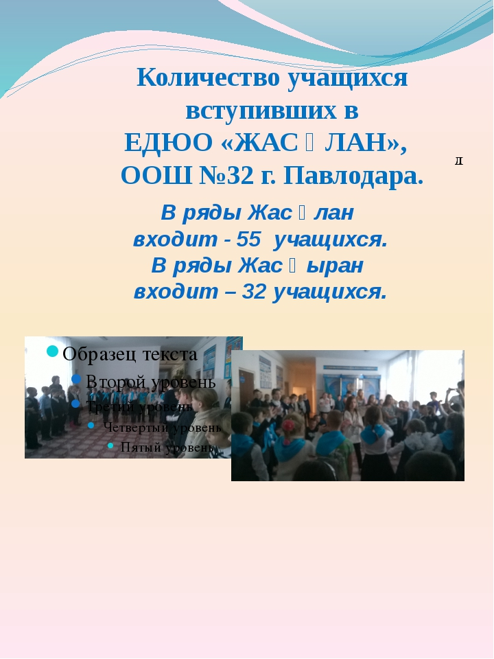 Количество учащихся вступивших в ЕДЮО «ЖАС ҰЛАН», ООШ №32 г. Павлодара. В ряд...