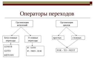 Операторы переходов Организация ветвлений Организация циклов Безусловные пере