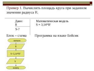 Пример 1. Вычислить площадь круга при заданном значении радиуса R. Дано: Ма