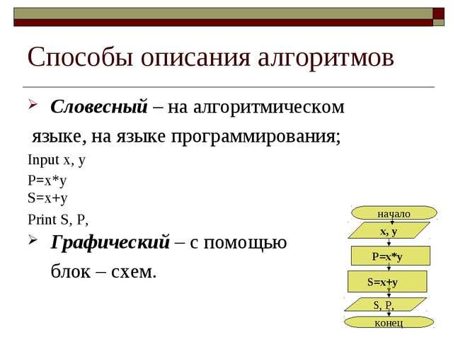 Способы описания алгоритмов Словесный – на алгоритмическом языке, на языке пр...