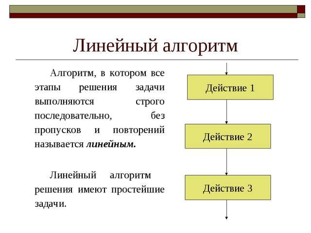 Линейный алгоритм Алгоритм, в котором все этапы решения задачи выполняются...
