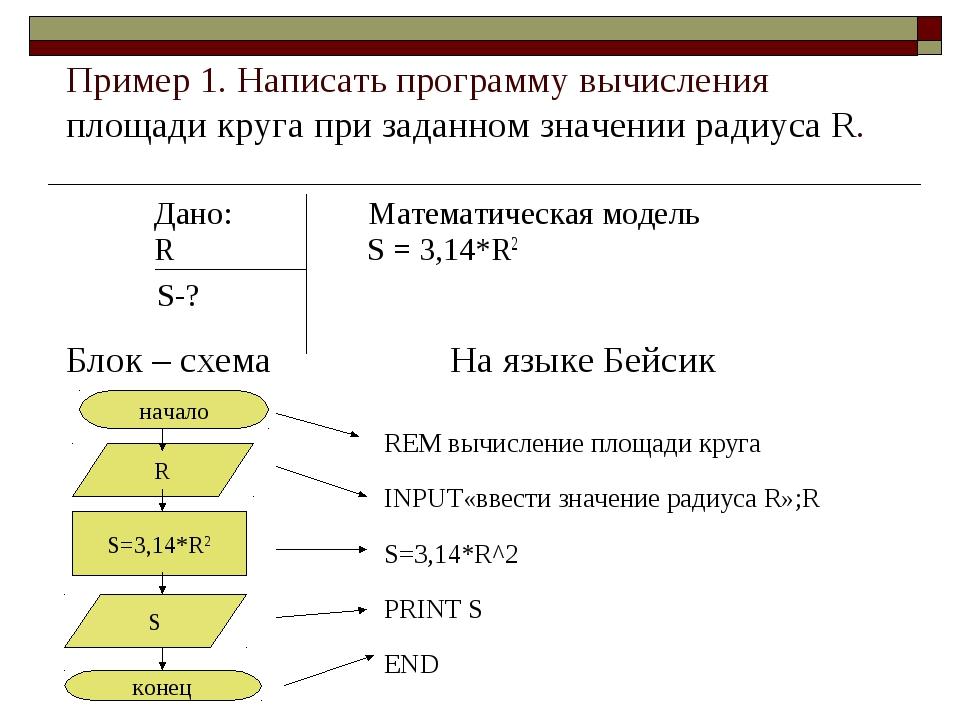 Пример 1. Написать программу вычисления площади круга при заданном значении р...