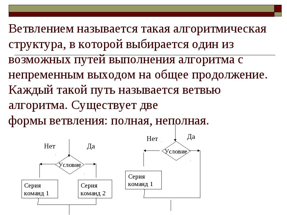 Ветвлением называется такая алгоритмическая структура, в которой выбирается о...
