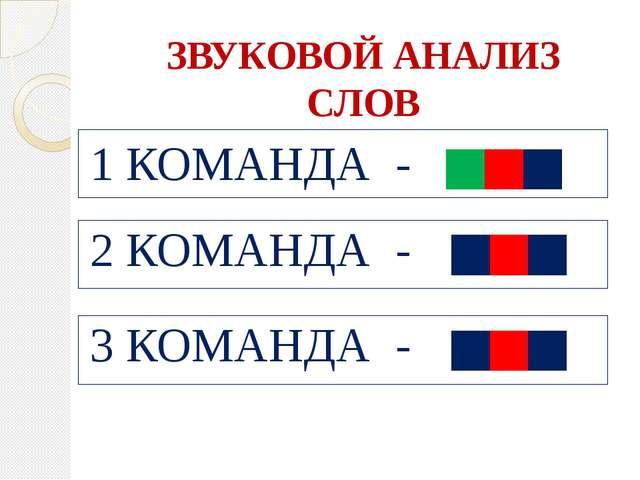 ЗВУКОВОЙ АНАЛИЗ СЛОВ 1 КОМАНДА - 2 КОМАНДА - 3 КОМАНДА -