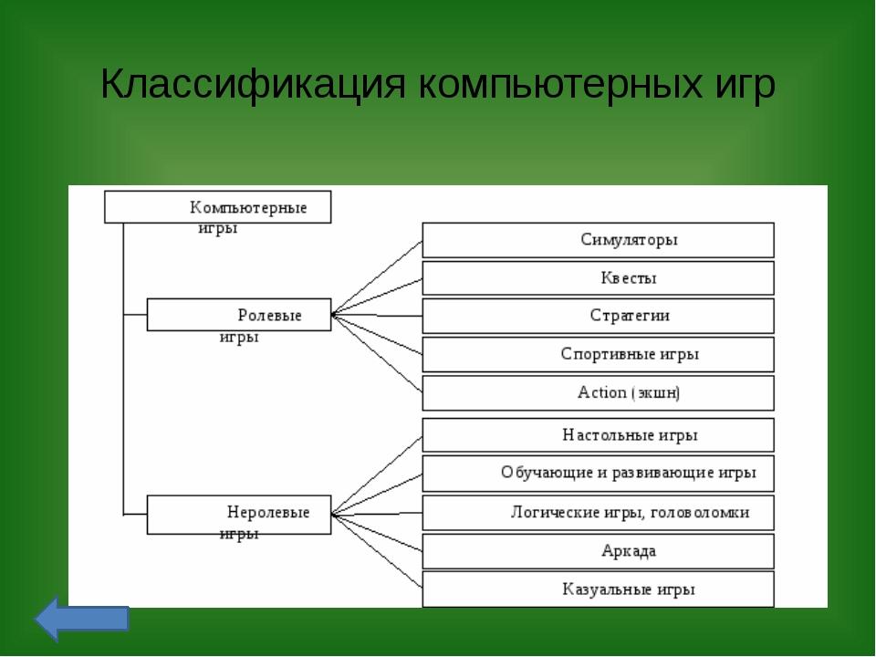 Игровой процесс стратегии Большинство «классических» стратегий в реальном вре...