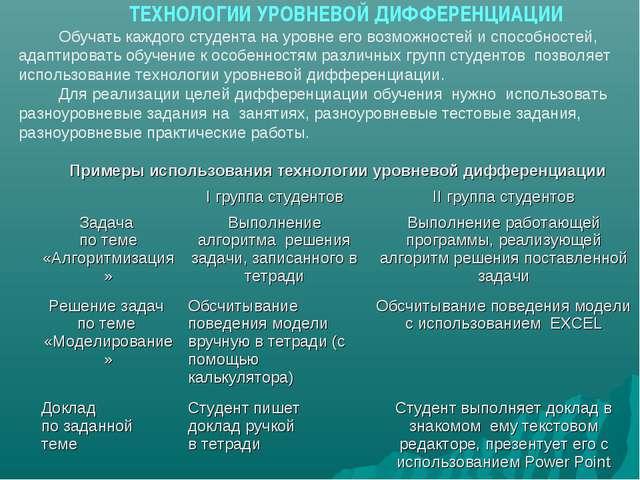 ТЕХНОЛОГИИ УРОВНЕВОЙ ДИФФЕРЕНЦИАЦИИ Обучать каждого студента на уровне его во...