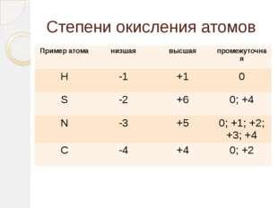 Степени окисления атомов Пример атома низшая высшая промежуточная Н -1 +1 0 S