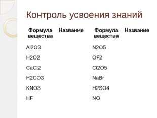 Контроль усвоения знаний Формула вещества Название Al2O3 H2O2 CaCl2 H2CO3 KNO