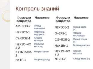 Контроль знаний Формула вещества Название Al2+3O3-2 Оксидалюминия H2+1O2-1 Пе