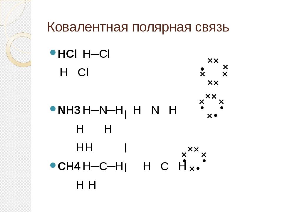 Ковалентная полярная связь HClH─Cl H Cl NH3H─N─HH N H  H H...