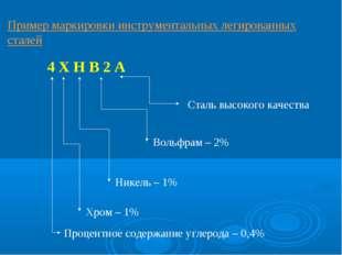Пример маркировки инструментальных легированных сталей 4 Х Н В 2 А Процентное