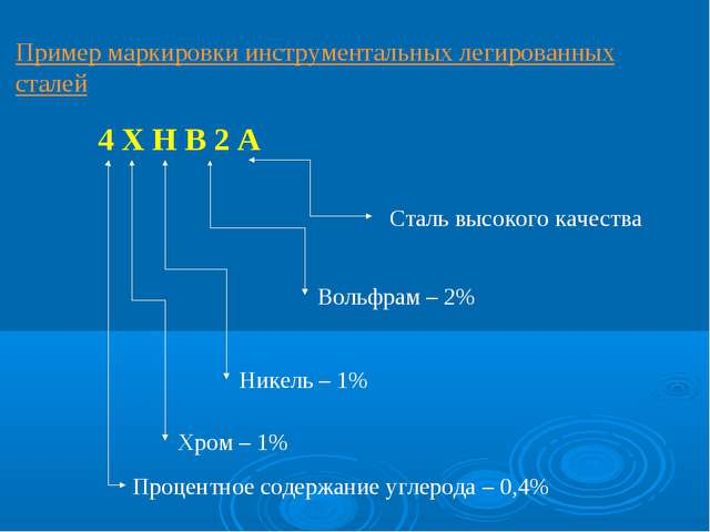 Пример маркировки инструментальных легированных сталей 4 Х Н В 2 А Процентное...