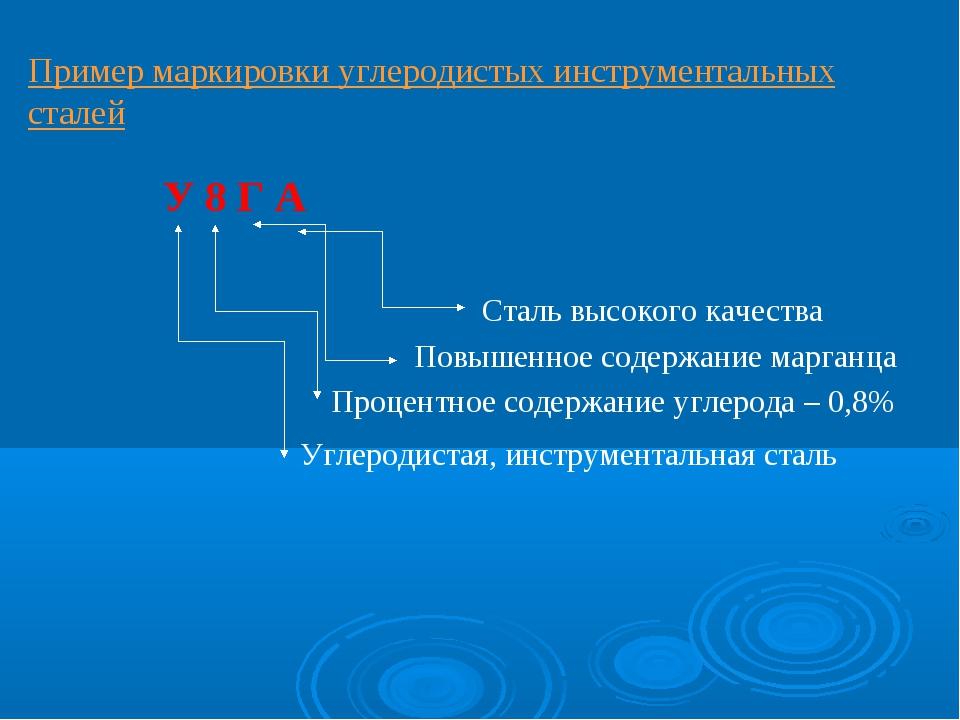 Пример маркировки углеродистых инструментальных сталей У 8 Г А Углеродистая,...