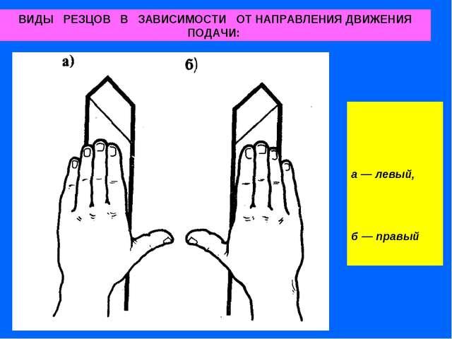 ВИДЫ РЕЗЦОВ В ЗАВИСИМОСТИ ОТ НАПРАВЛЕНИЯ ДВИЖЕНИЯ ПОДАЧИ: а — левый, б — правый
