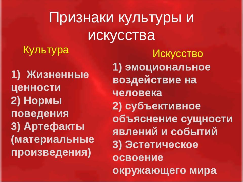 Признаки культуры и искусства Культура 1) Жизненные ценности 2) Нормы поведен...