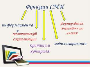 Функции СМИ информационная политической социализации критики и контроля форми