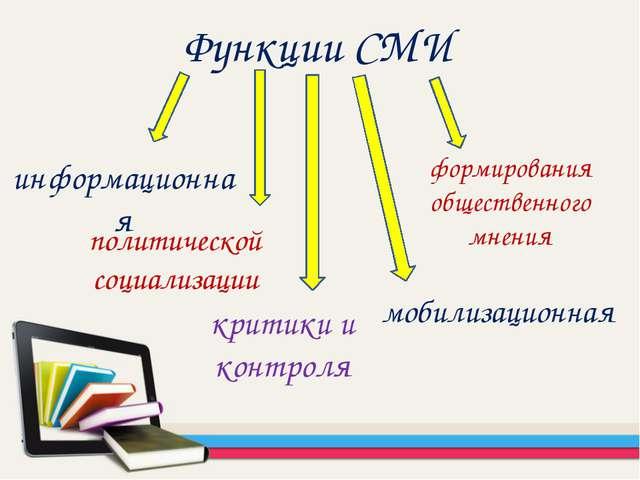 Функции СМИ информационная политической социализации критики и контроля форми...