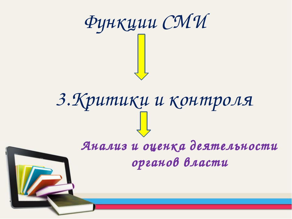 Функции СМИ 3.Критики и контроля Анализ и оценка деятельности органов власти