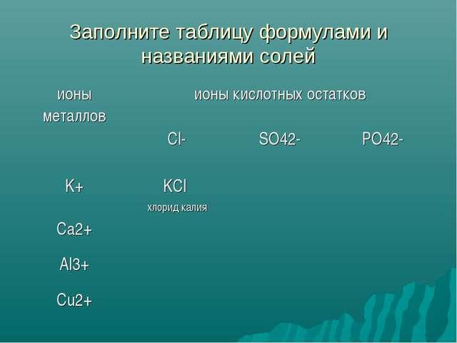 Заполните таблицу формулами и названиями солей