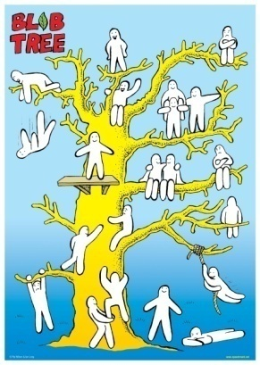 C:\Users\1\AppData\Local\Temp\Rar$DIa0.666\003-5811_-_giant_blob_tree_poster[1].jpg