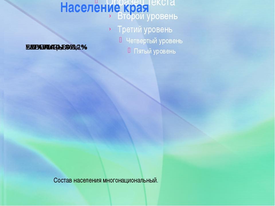 Население края Состав населения многонациональный.