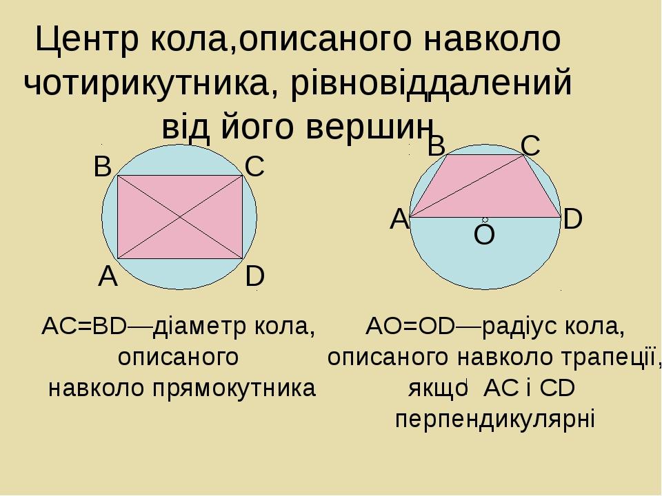 Центр кола,описаного навколо чотирикутника, рівновіддалений від його вершин А...
