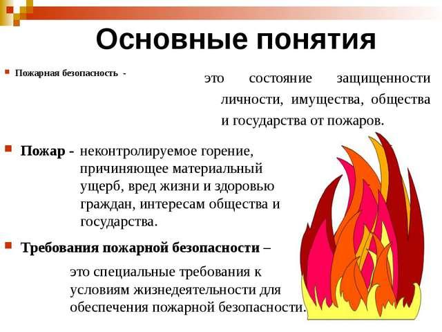 Пожарная безопасность - Основные понятия Пожар - Требования пожарной безопасн...