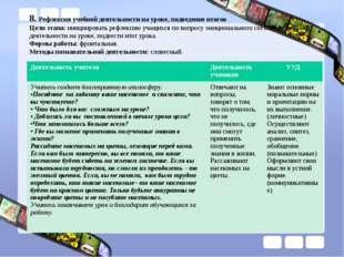 8. Рефлексия учебной деятельности на уроке, подведение итогов Цели этапа: ини