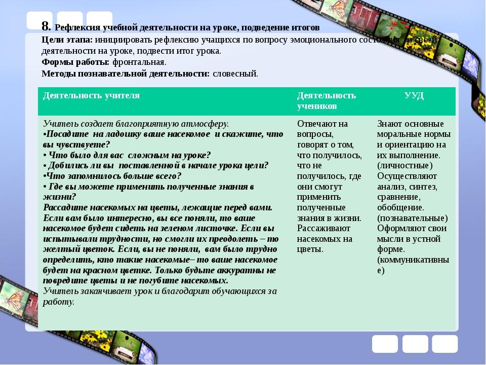 8. Рефлексия учебной деятельности на уроке, подведение итогов Цели этапа: ини...