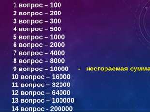 1 вопрос – 100 2 вопрос – 200 3 вопрос – 300 4 вопрос – 500 5 вопрос – 1000