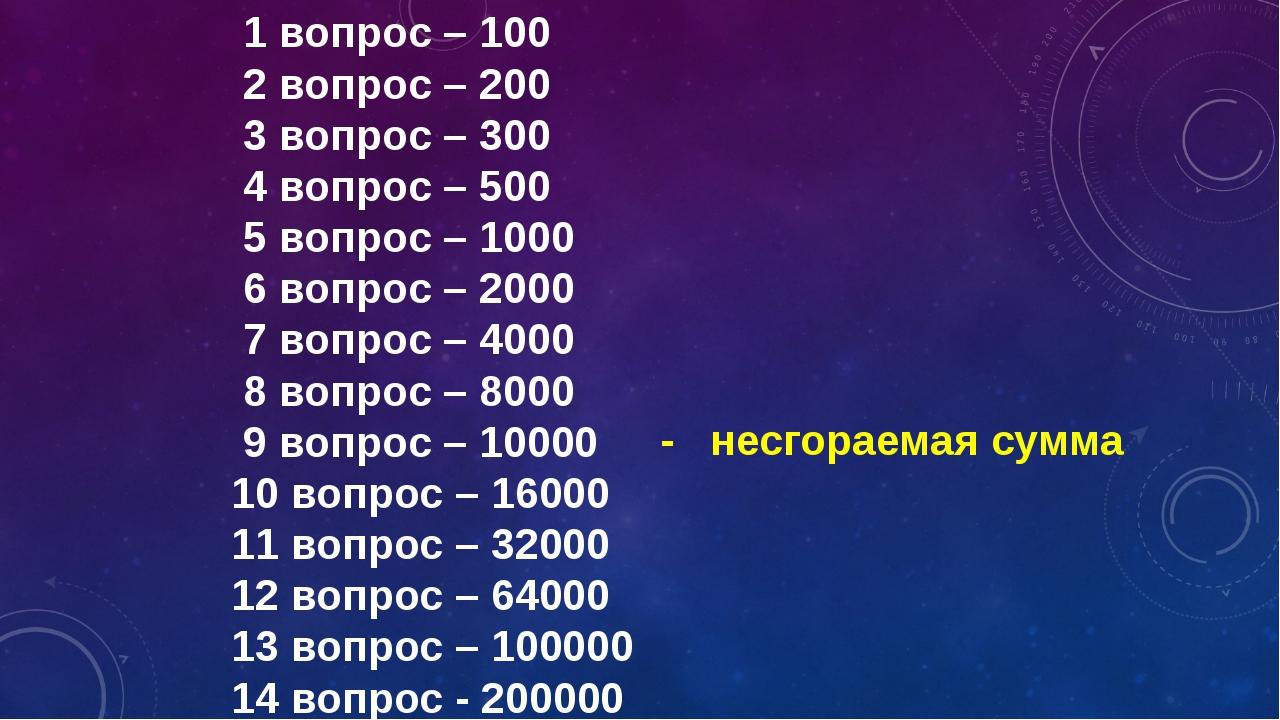 1 вопрос – 100 2 вопрос – 200 3 вопрос – 300 4 вопрос – 500 5 вопрос – 1000...