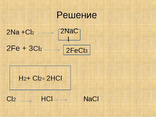 Решение 2Na +Cl2 2Fe + 3Cl2 Сl2 HCl NaCl 2NaCl 2FeCl3 H2+ Cl2= 2HCl