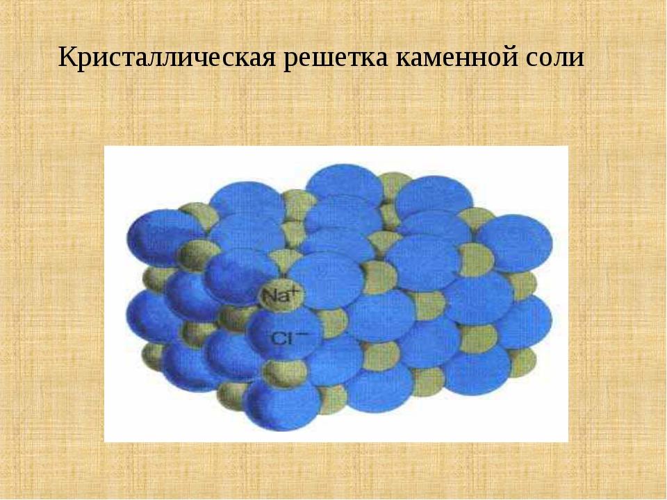 Кристаллическая решетка каменной соли